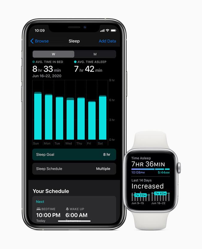 Apple Watch Series 5 上显示睡眠追踪功能。