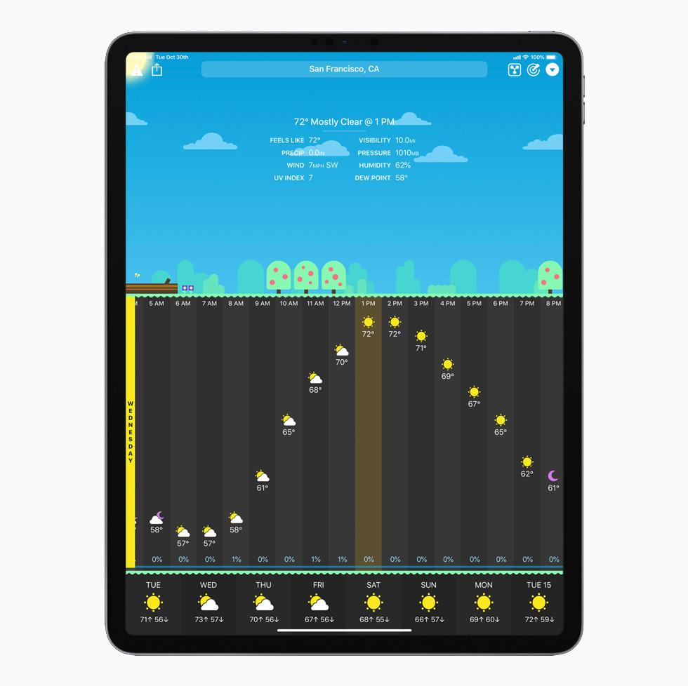 CARROT Weather app,在 iPad Pro 上展示。