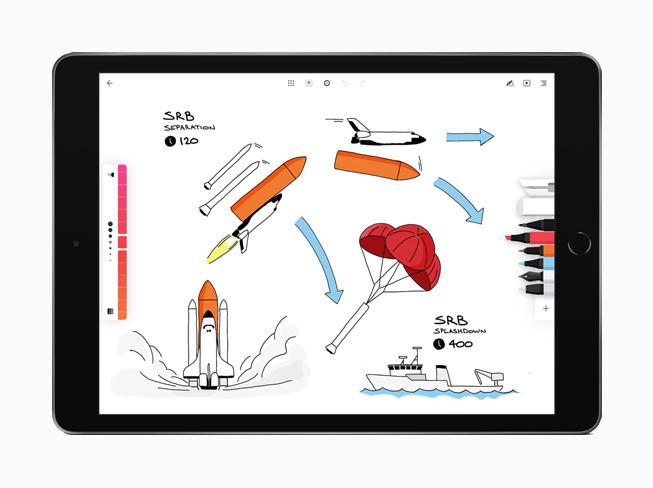iPad 显示《Flow 由 Moleskine 呈现》app。