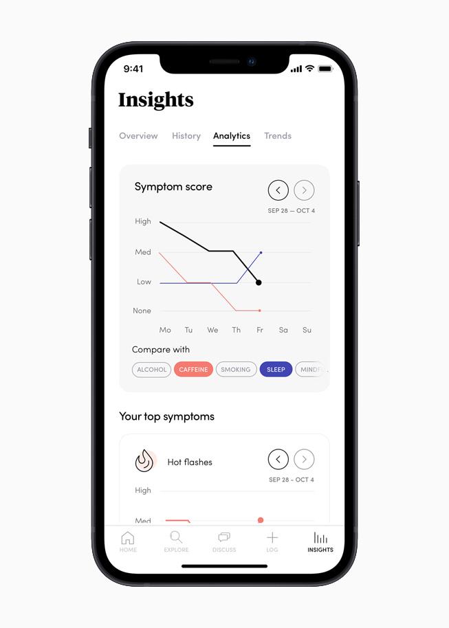 iPhone 12 展示 Caria app 的 Insights (数据洞悉) 板块。