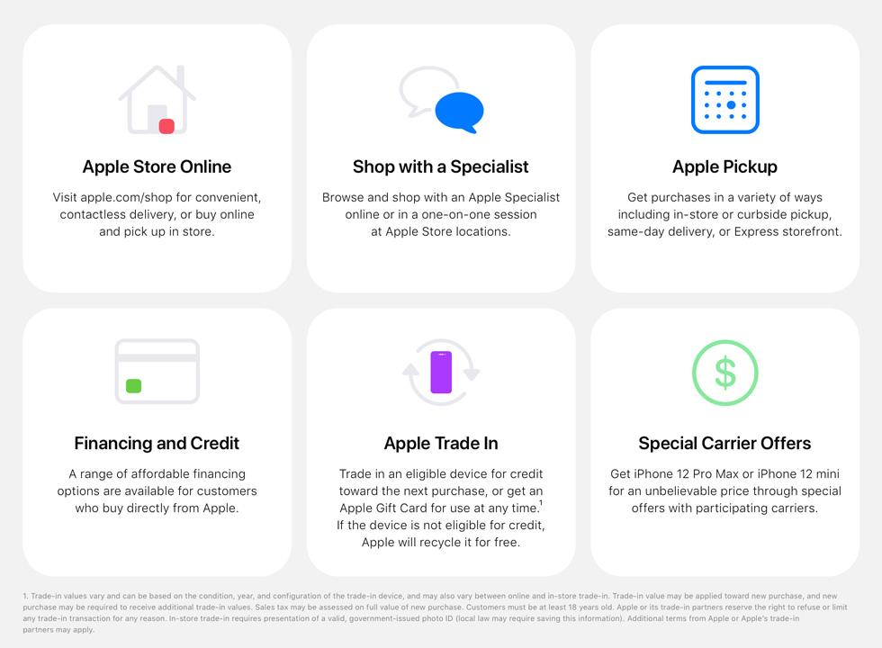 Apple 提供多种零售服务,以便顾客做出恰当的购买决定。