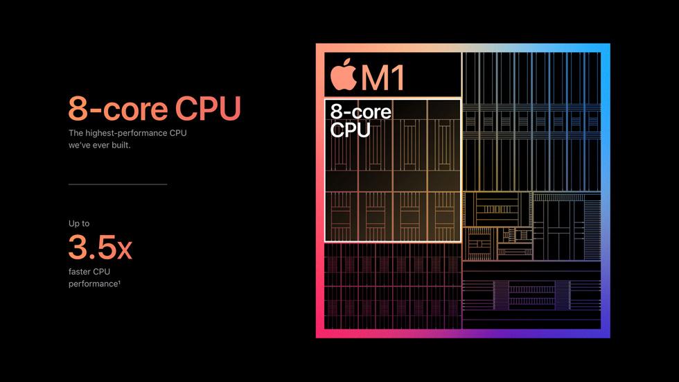 详细展示 8 核中央处理器重要优势的 M1 芯片图。