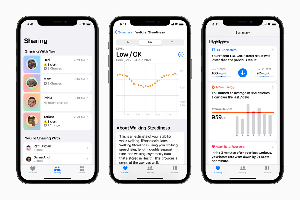 iPhone 12 Pro 分别展示 Apple 全新的健康 app 共享、步行稳定性和趋势功能。