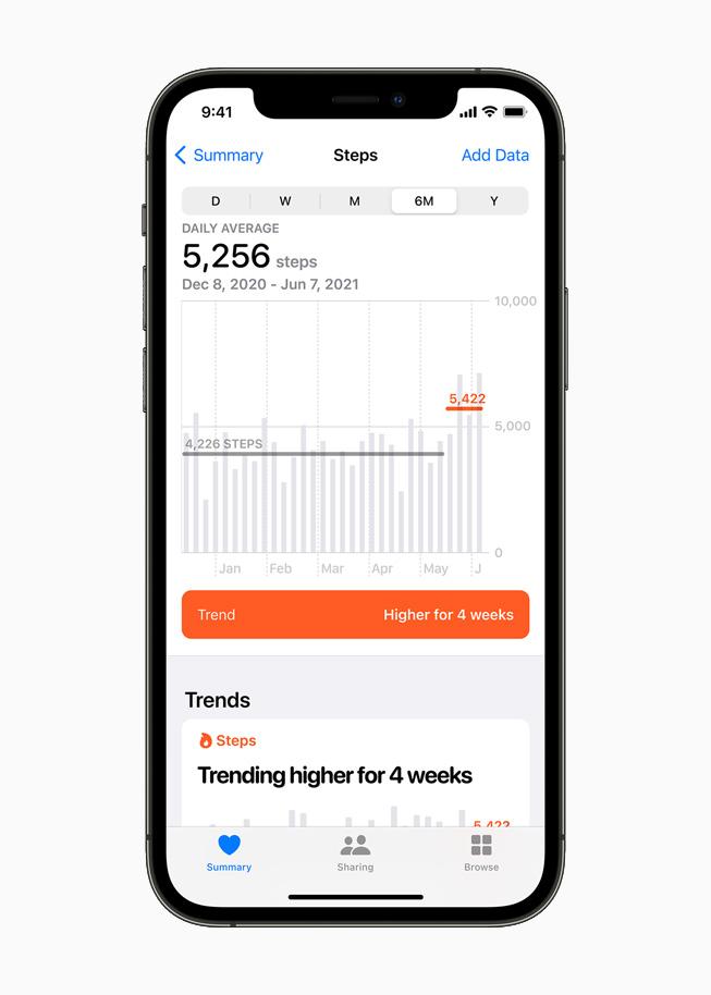 iPhone 12 Pro 的健康 app 中显示的行走步数的摘要和趋势分析。