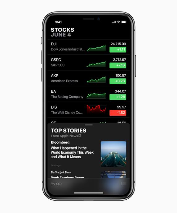 iPhone X 显示股票 app 屏幕,上面是股市行情,下面是重大报道。