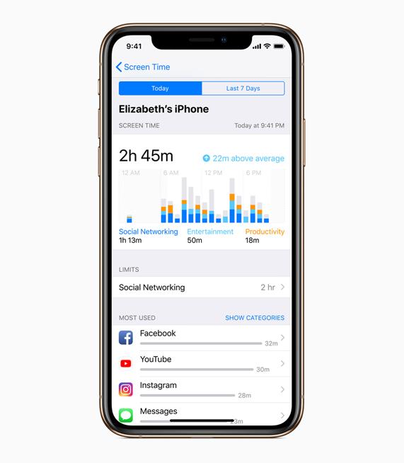 活动报告界面可让用户一览各 app 使用情况和花费的时间。