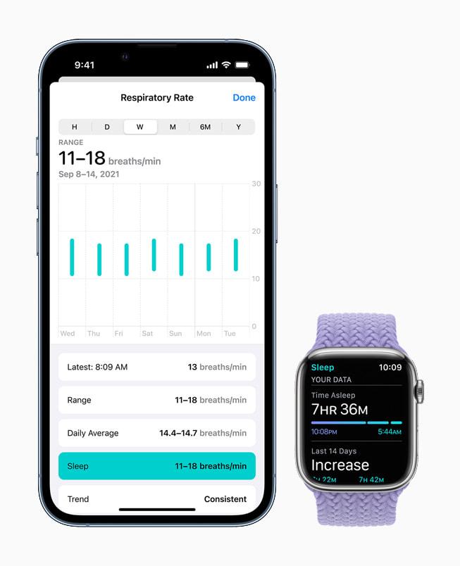 Apple Watch Series 7 上展示 watchOS 8 中的睡眠呼吸速率。