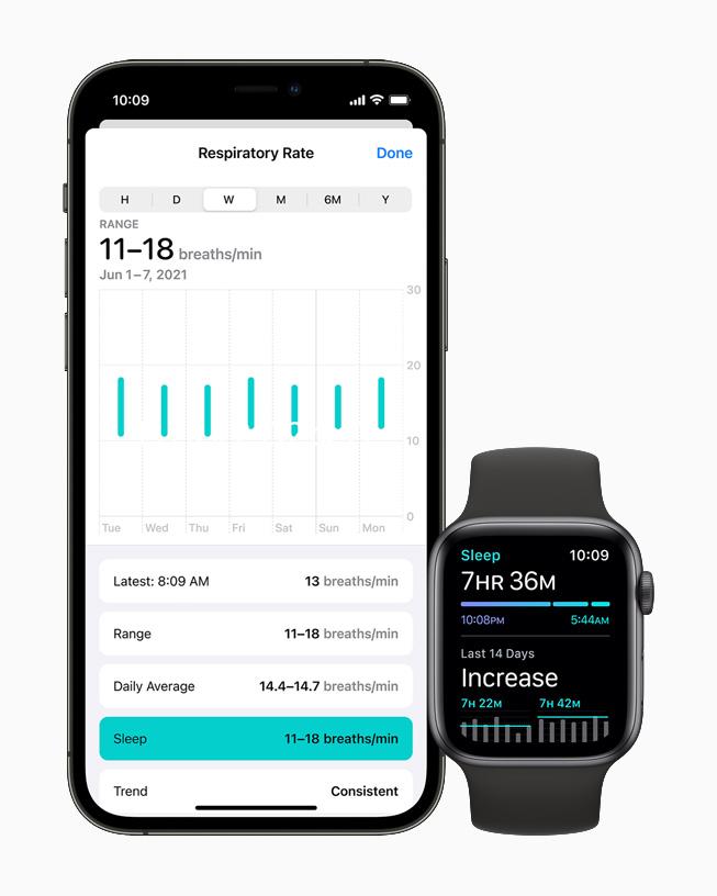 在 iPhone 12 Pro 和 Apple Watch Series 6 观测用户的睡眠呼吸速率。
