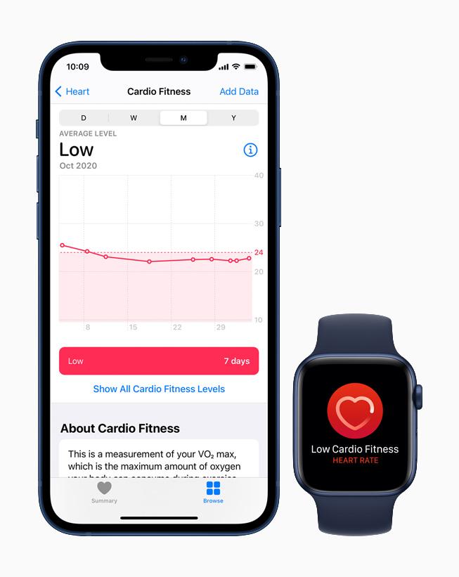 在 iPhone 12 上的健康 app 会显示低有氧适能分类,而在Apple Watch Series 6 上会显示低有氧适能的通知。