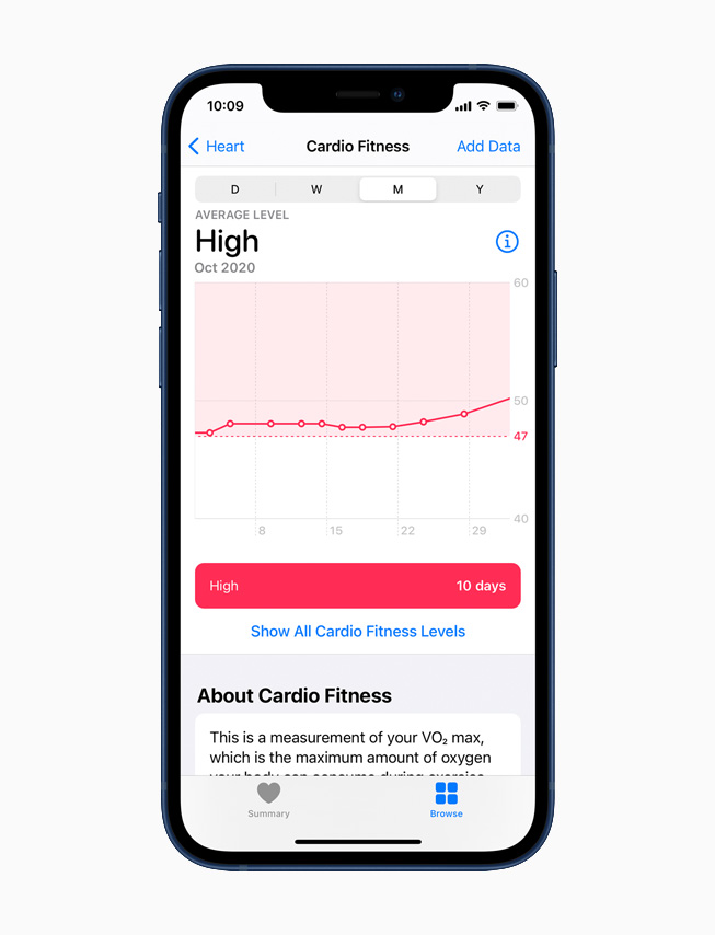 iPhone 12 显示健康 app 中的有氧适能水平功能。